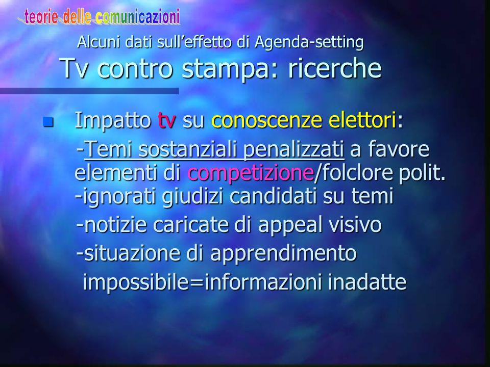 """Alcuni dati sull'effetto di Agenda-setting Tv contro stampa n Notizie tv:troppo brevi,veloci,affastellate """"frammentarie""""= non permettono un'efficacia"""
