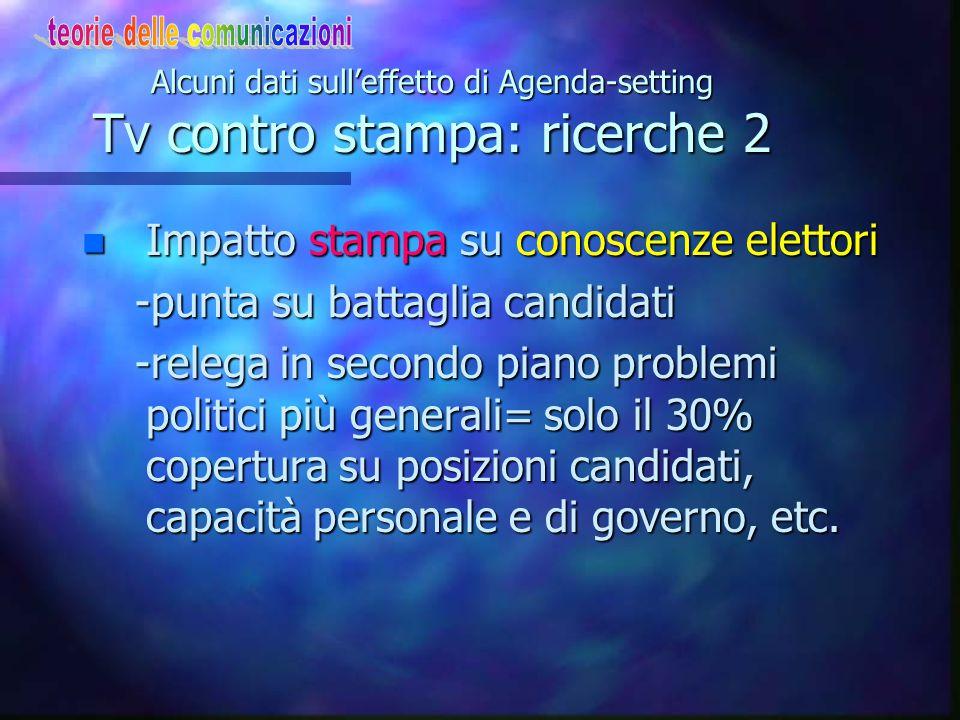 Alcuni dati sull'effetto di Agenda-setting Tv contro stampa: ricerche n Impatto tv su conoscenze elettori: -Temi sostanziali penalizzati a favore elem