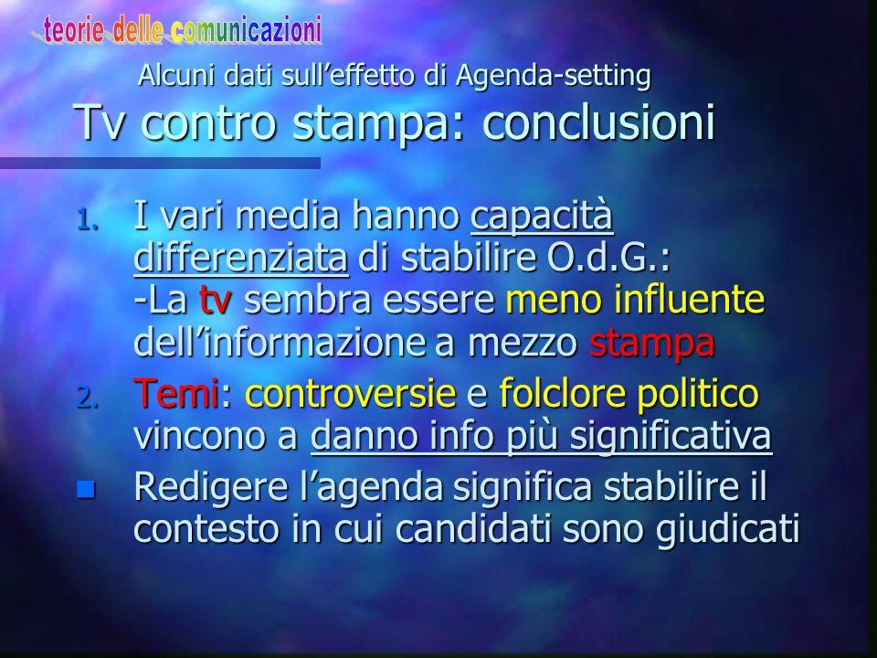 Alcuni dati sull'effetto di Agenda-setting Tv contro stampa: ricerche 2 n Impatto stampa su conoscenze elettori -punta su battaglia candidati -punta s