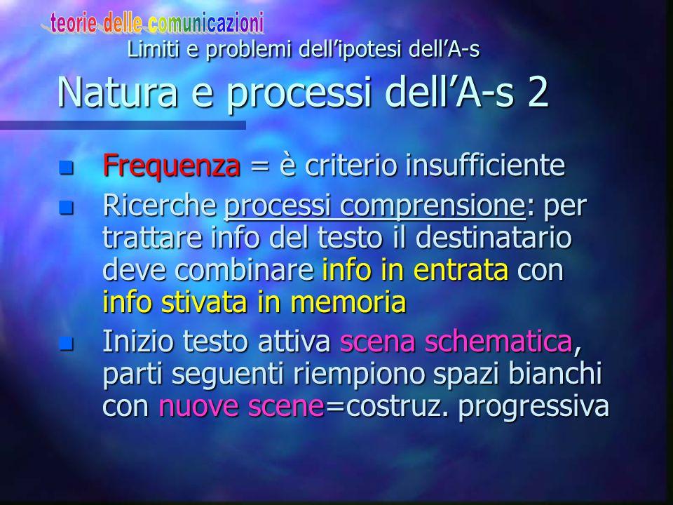 Limiti e problemi dell'ipotesi dell'A-s Natura e processi dell'A-s n Ricerca di base= comparazione agenda media con agenda pubblico n Aspetto trascura