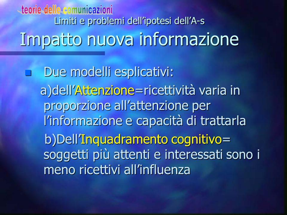 Limiti e problemi dell'ipotesi dell'A-s L'uso delle conoscenze n Uso strategico conoscenze secondo: a)scopi b)quantità di conoscenza c)livello trattam