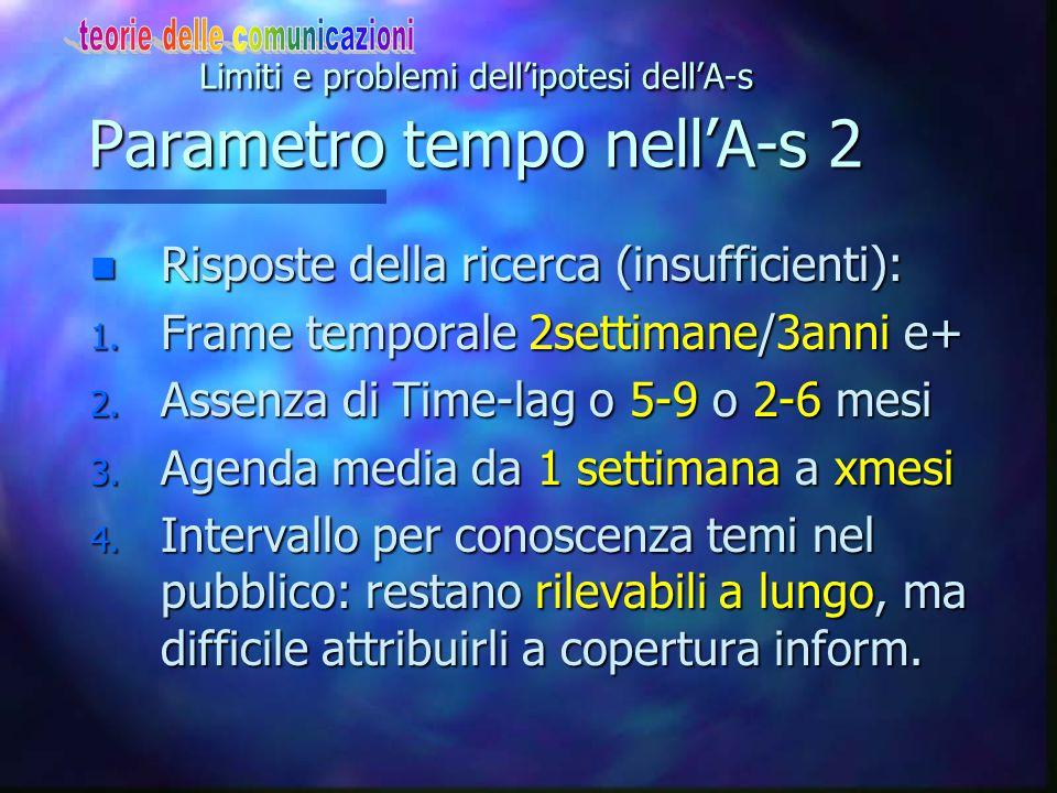 Limiti e problemi dell'ipotesi dell'A-s Parametro tempo nell'A-s n Individuare l'arco temporale ottimale per effetti i lungo termine: 1.