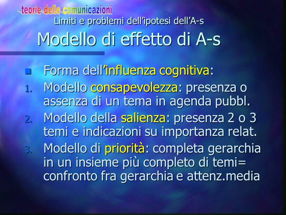 Limiti e problemi dell'ipotesi dell'A-s 3 tipi di Agenda del pubblico 1. Agenda intrapersonale (salienza indiv.) ciò individuo ritiene temi + importan