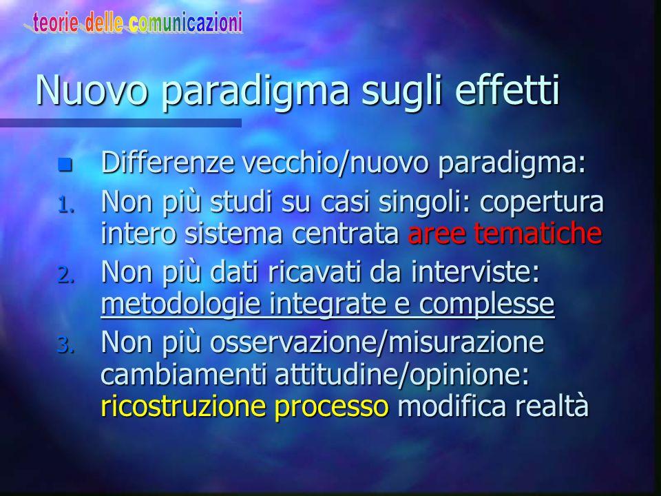 Gli effetti a lungo termine 2 n Paradigma classico è modificato: effetti come conseguenze di lungo periodo n Nuova consapevolezza: le comunicazioni no