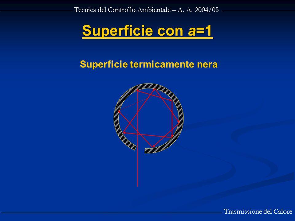 Tecnica del Controllo Ambientale – A. A. 2004/05 Trasmissione del Calore Superficie con a=1 Superficie termicamente nera