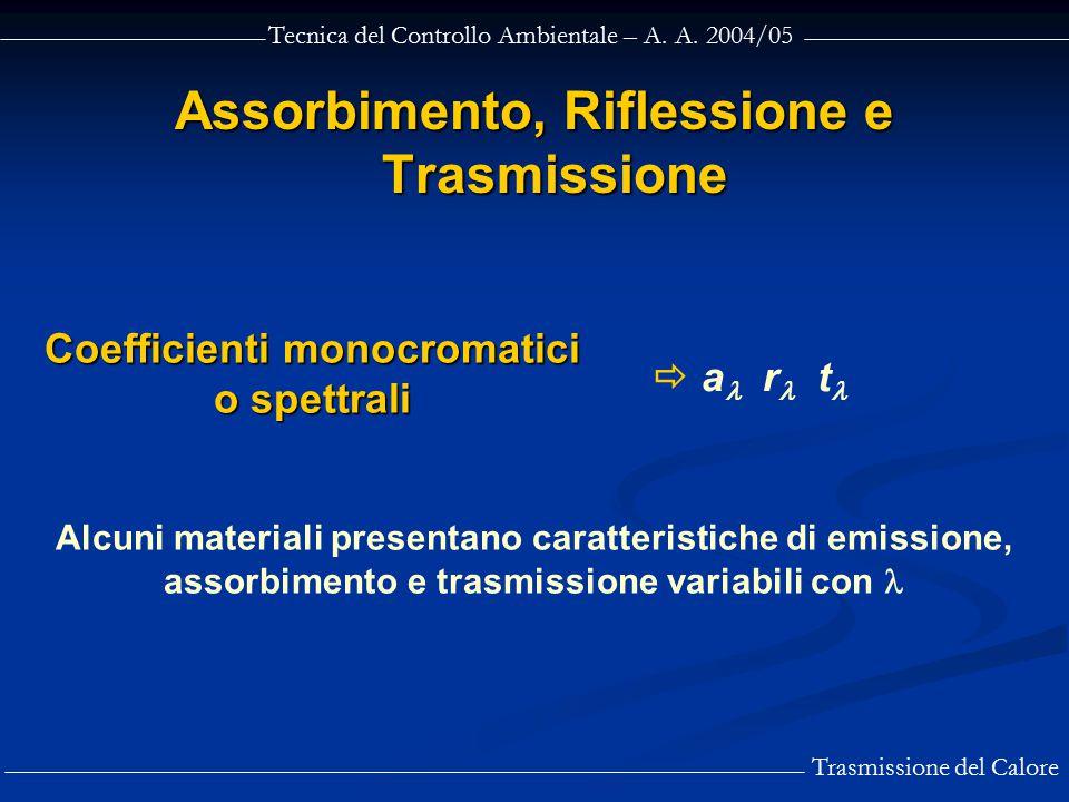 Tecnica del Controllo Ambientale – A. A. 2004/05 Trasmissione del Calore Coefficienti monocromatici o spettrali  a r t Assorbimento, Riflessione e Tr