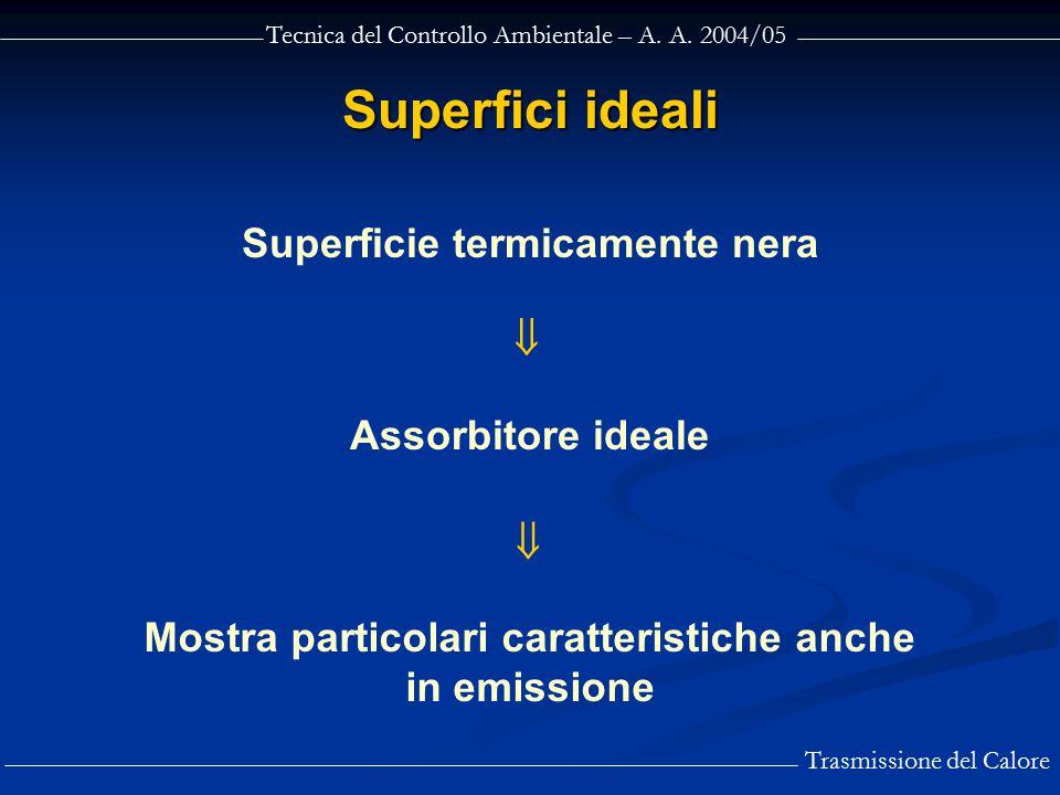 Tecnica del Controllo Ambientale – A. A. 2004/05 Trasmissione del Calore Superficie termicamente nera Superfici ideali  Assorbitore ideale  Mostra p