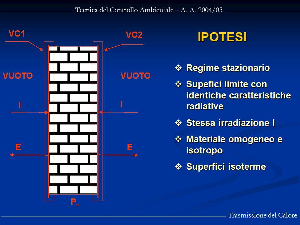 Tecnica del Controllo Ambientale – A. A. 2004/05 Trasmissione del Calore IPOTESI  Regime stazionario  Supefici limite con identiche caratteristiche