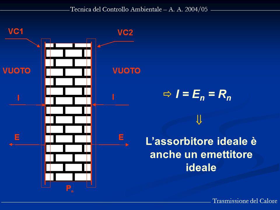 Tecnica del Controllo Ambientale – A. A. 2004/05 Trasmissione del Calore  I = E n = R n  L'assorbitore ideale è anche un emettitore ideale