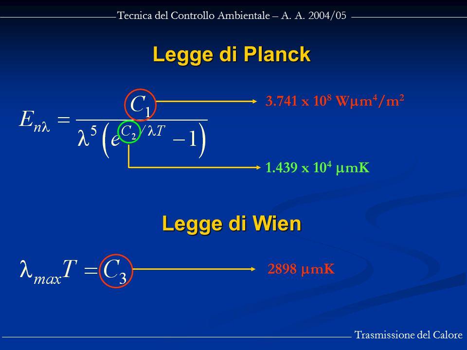 Tecnica del Controllo Ambientale – A. A. 2004/05 Trasmissione del Calore Legge di Planck Legge di Wien 3.741 x 10 8 W  m 4 /m 2 1.439 x 10 4  mK 289