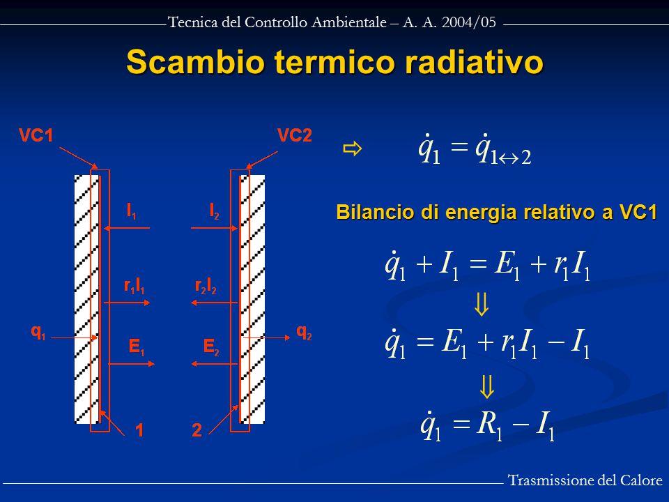 Tecnica del Controllo Ambientale – A. A. 2004/05 Trasmissione del Calore Scambio termico radiativo Bilancio di energia relativo a VC1   