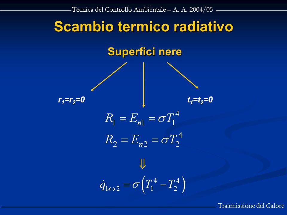 Tecnica del Controllo Ambientale – A. A. 2004/05 Trasmissione del Calore Scambio termico radiativo  Superfici nere r 1 =r 2 =0t 1 =t 2 =0