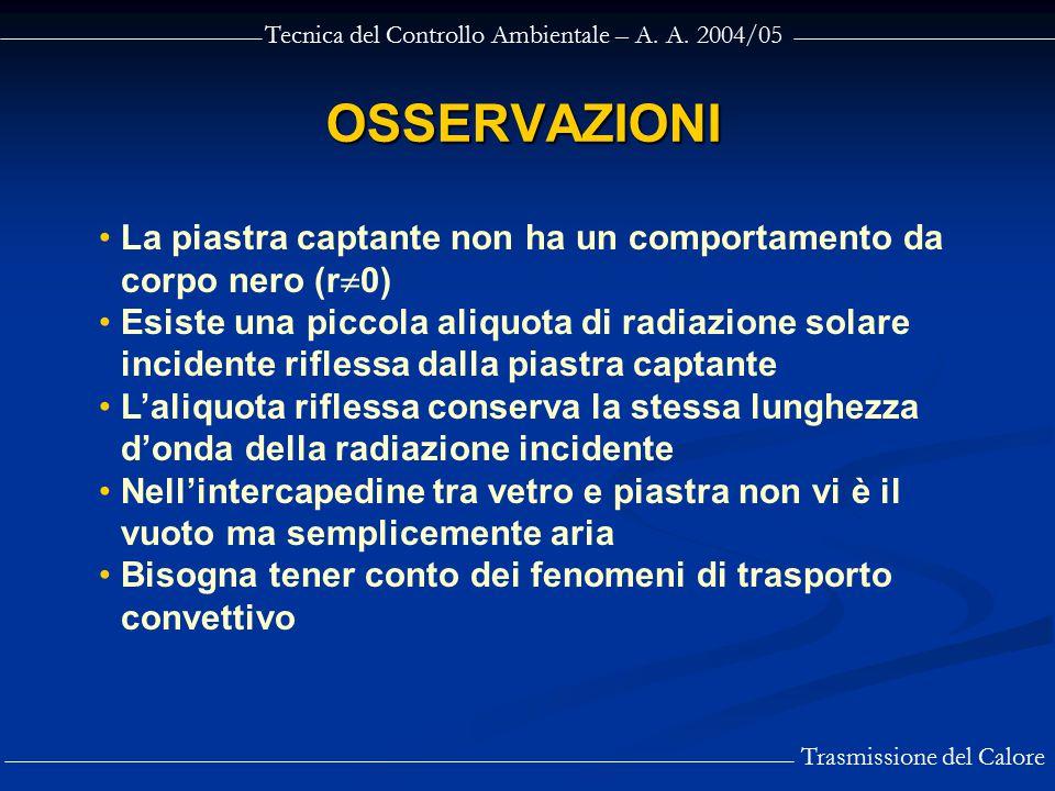 Tecnica del Controllo Ambientale – A. A. 2004/05 Trasmissione del Calore OSSERVAZIONI La piastra captante non ha un comportamento da corpo nero (r  0