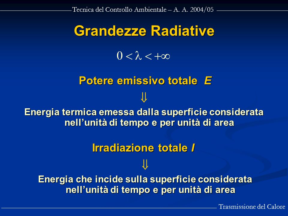 Tecnica del Controllo Ambientale – A. A. 2004/05 Trasmissione del Calore Grandezze Radiative Potere emissivo totale E  Energia termica emessa dalla s