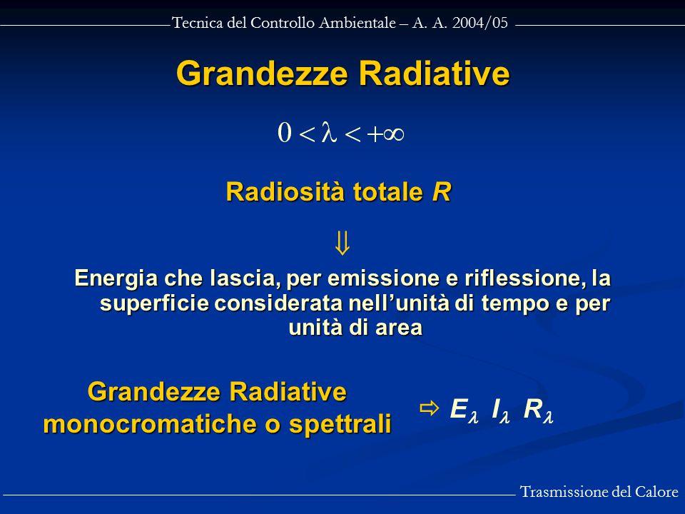 Tecnica del Controllo Ambientale – A. A. 2004/05 Trasmissione del Calore Grandezze Radiative Radiosità totale R  Energia che lascia, per emissione e
