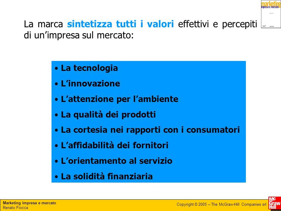 Marketing impresa e mercato Renato Fiocca Copyright © 2005 – The McGraw-Hill Companies srl La marca sintetizza tutti i valori effettivi e percepiti di