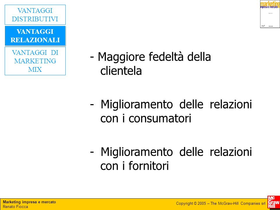 Marketing impresa e mercato Renato Fiocca Copyright © 2005 – The McGraw-Hill Companies srl VANTAGGI DISTRIBUTIVI VANTAGGI DI MARKETING MIX VANTAGGI RE