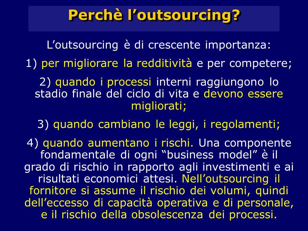 L'outsourcing è di crescente importanza: 1) per migliorare la redditività e per competere; 2) quando i processi interni raggiungono lo stadio finale del ciclo di vita e devono essere migliorati; 3) quando cambiano le leggi, i regolamenti; 4) quando aumentano i rischi.