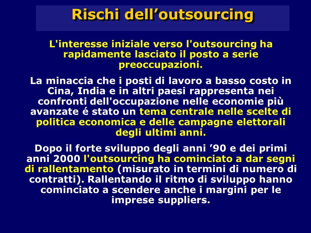 L interesse iniziale verso l outsourcing ha rapidamente lasciato il posto a serie preoccupazioni.
