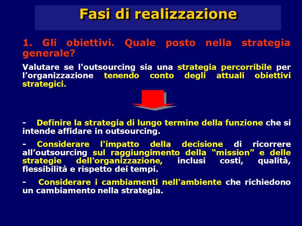 1.Gli obiettivi. Quale posto nella strategia generale.