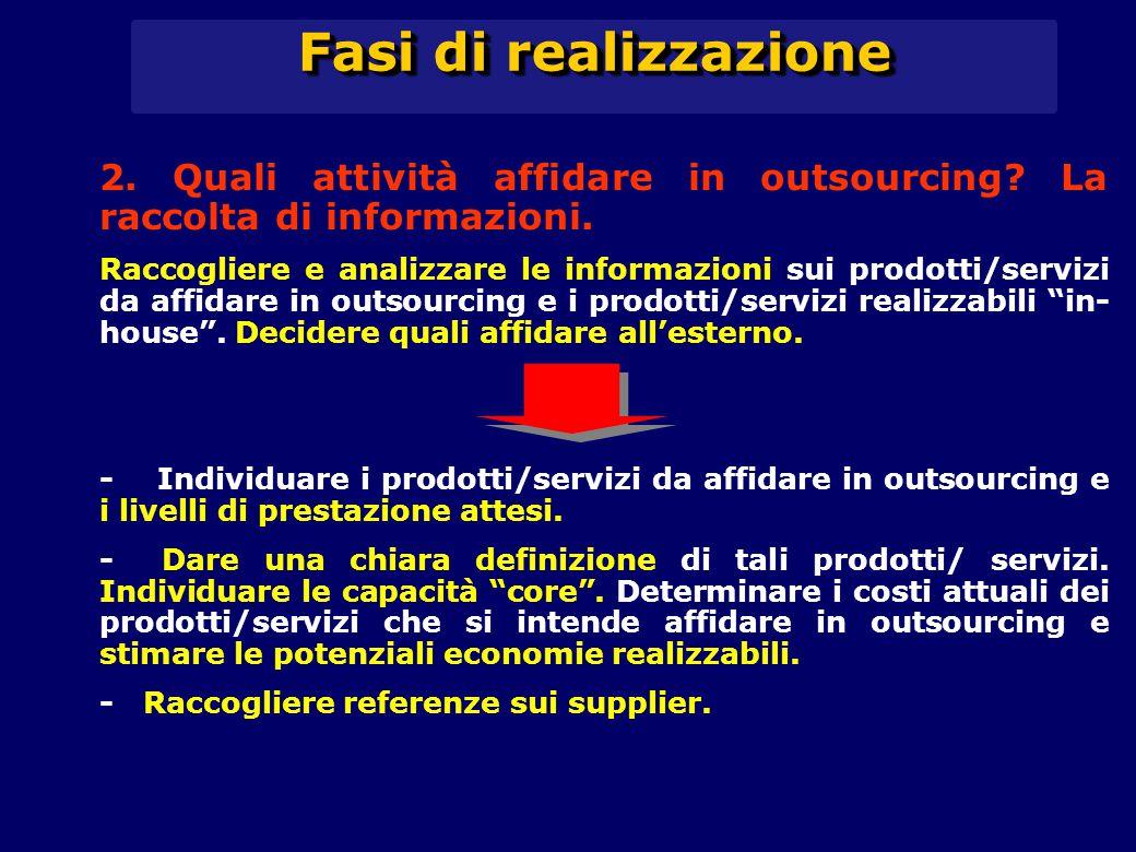 2.Quali attività affidare in outsourcing. La raccolta di informazioni.