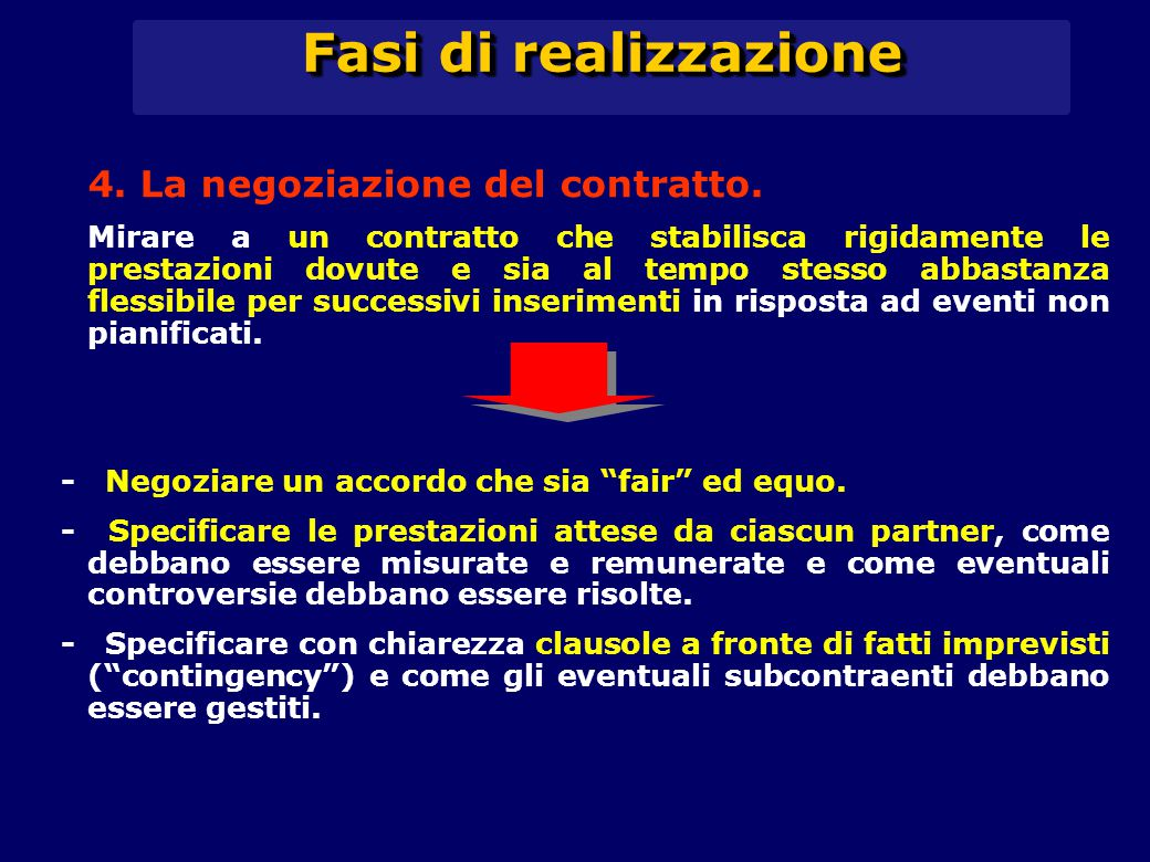 4.La negoziazione del contratto.