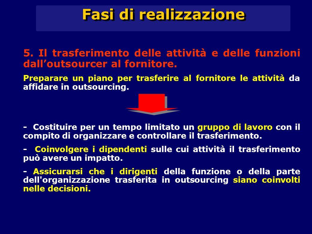 5.Il trasferimento delle attività e delle funzioni dall'outsourcer al fornitore.