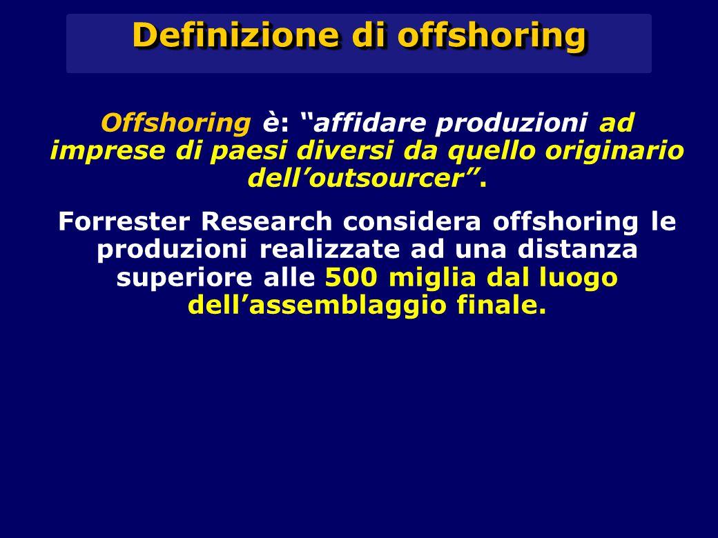 Definizione di offshoring Offshoring è: affidare produzioni ad imprese di paesi diversi da quello originario dell'outsourcer .