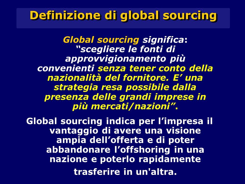 Definizione di global sourcing Global sourcing significa: scegliere le fonti di approvvigionamento più convenienti senza tener conto della nazionalità del fornitore.