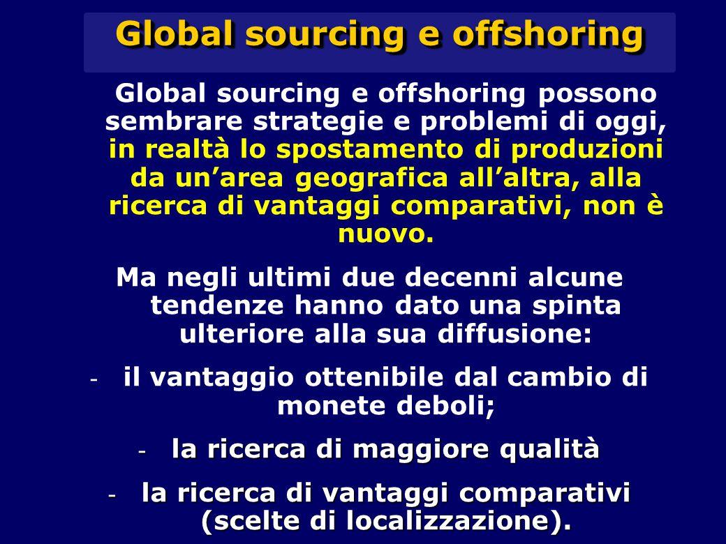Global sourcing e offshoring possono sembrare strategie e problemi di oggi, in realtà lo spostamento di produzioni da un'area geografica all'altra, alla ricerca di vantaggi comparativi, non è nuovo.