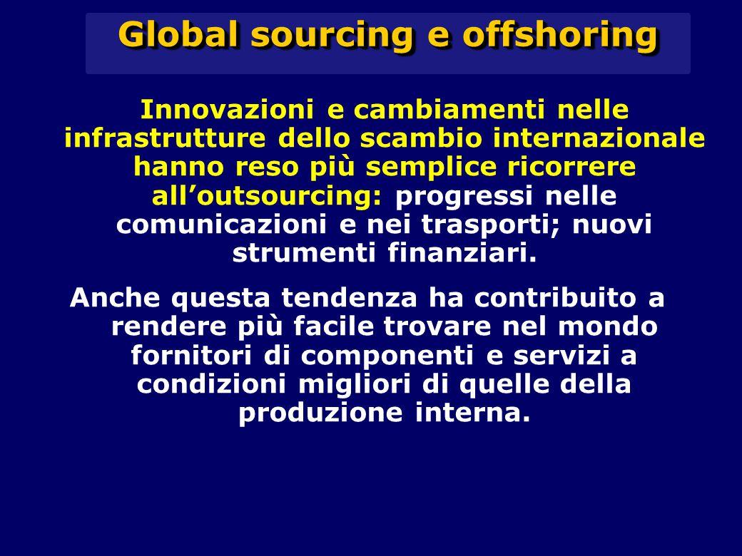 Innovazioni e cambiamenti nelle infrastrutture dello scambio internazionale hanno reso più semplice ricorrere all'outsourcing: progressi nelle comunicazioni e nei trasporti; nuovi strumenti finanziari.