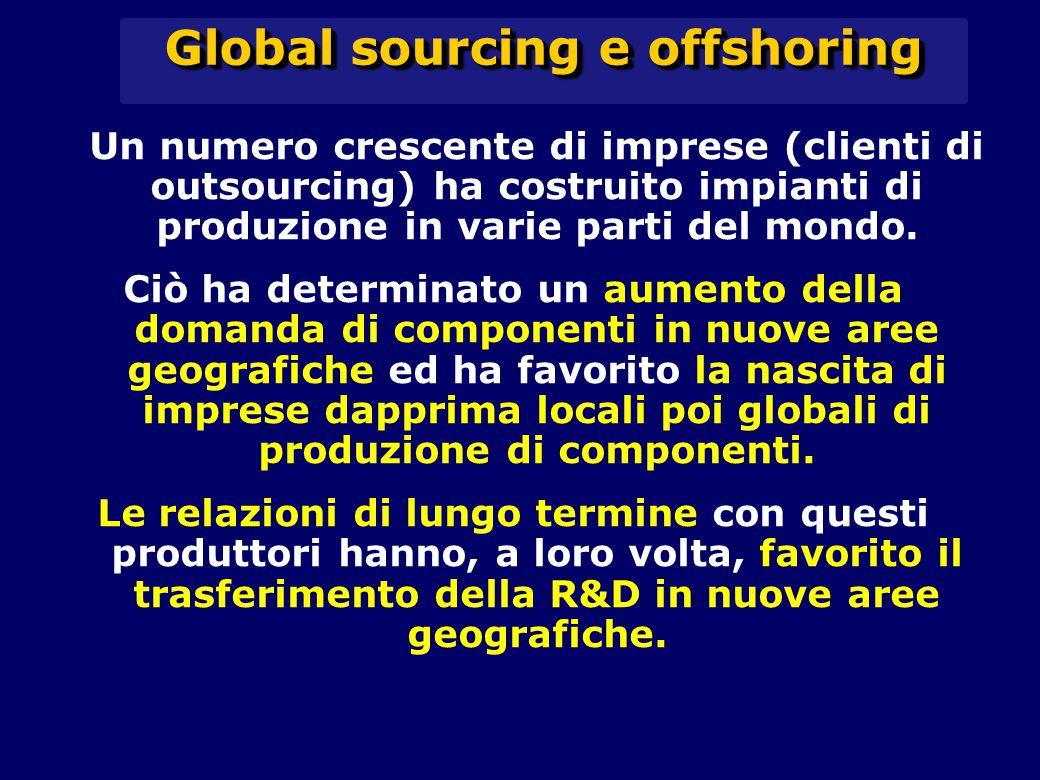 Un numero crescente di imprese (clienti di outsourcing) ha costruito impianti di produzione in varie parti del mondo.