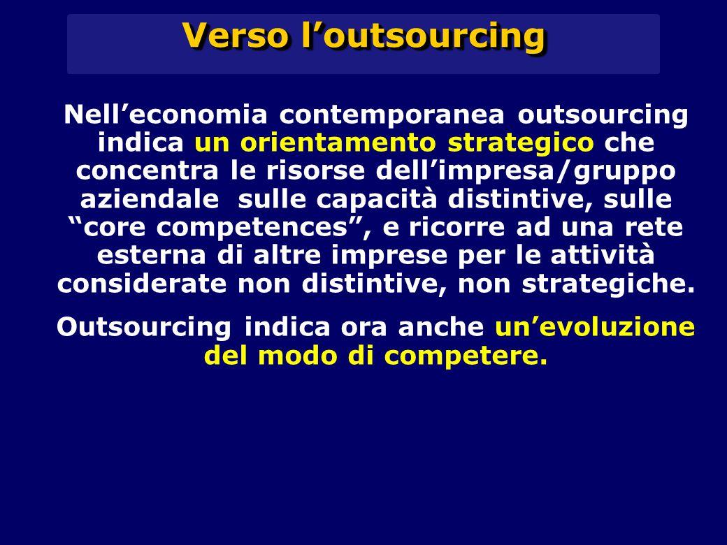 Nell'economia contemporanea outsourcing indica un orientamento strategico che concentra le risorse dell'impresa/gruppo aziendale sulle capacità distintive, sulle core competences , e ricorre ad una rete esterna di altre imprese per le attività considerate non distintive, non strategiche.