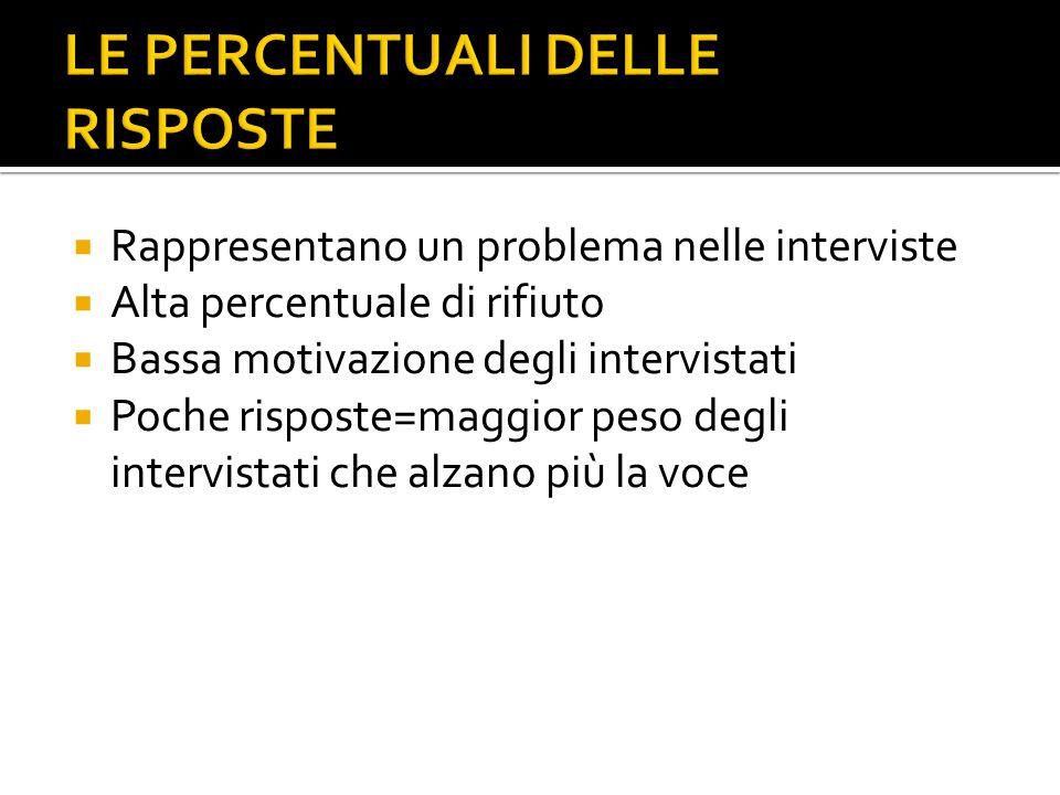  Rappresentano un problema nelle interviste  Alta percentuale di rifiuto  Bassa motivazione degli intervistati  Poche risposte=maggior peso degli intervistati che alzano più la voce