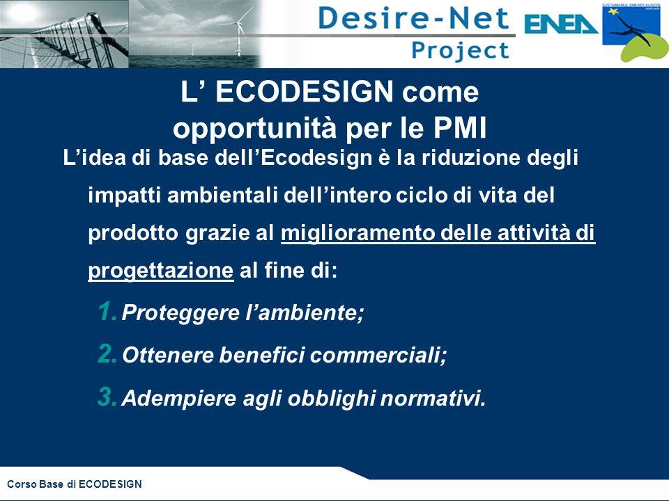 Corso Base di ECODESIGN L' ECODESIGN come opportunità per le PMI L'idea di base dell'Ecodesign è la riduzione degli impatti ambientali dell'intero ciclo di vita del prodotto grazie al miglioramento delle attività di progettazione al fine di: 1.