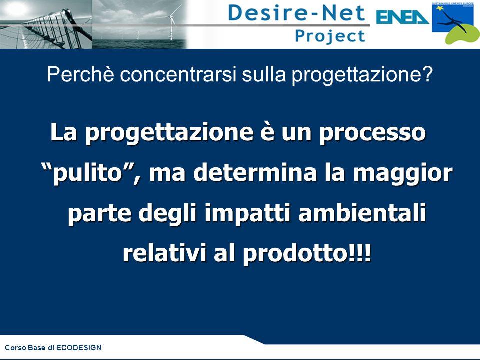 Corso Base di ECODESIGN La progettazione è un processo pulito , ma determina la maggior parte degli impatti ambientali relativi al prodotto!!.