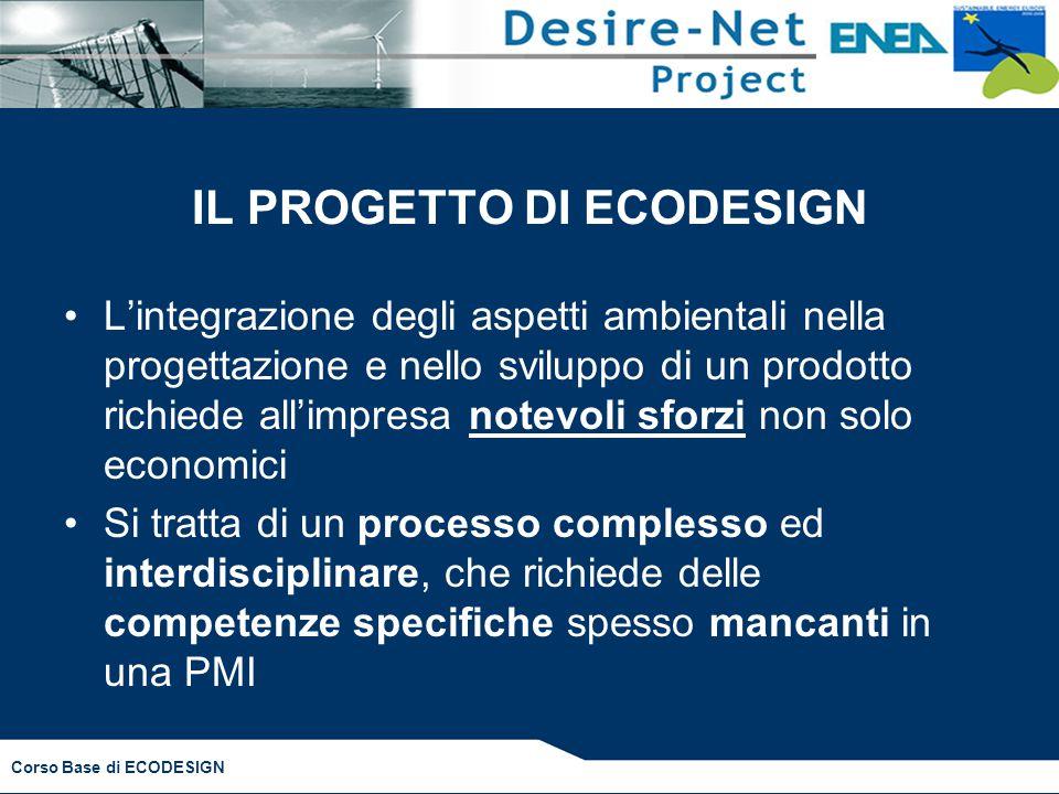 Corso Base di ECODESIGN IL PROGETTO DI ECODESIGN L'integrazione degli aspetti ambientali nella progettazione e nello sviluppo di un prodotto richiede