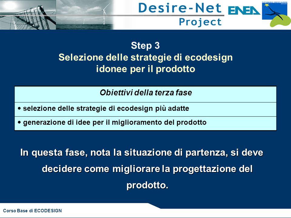 Corso Base di ECODESIGN Step 3 Selezione delle strategie di ecodesign idonee per il prodotto Obiettivi della terza fase  selezione delle strategie di