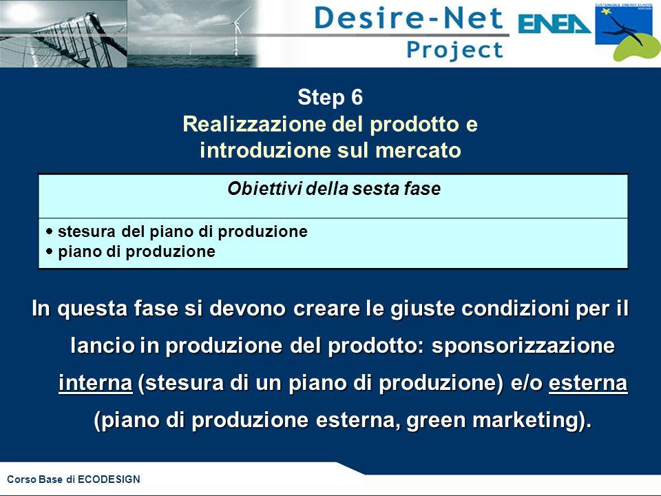 Corso Base di ECODESIGN Step 6 Realizzazione del prodotto e introduzione sul mercato Obiettivi della sesta fase  stesura del piano di produzione  pi