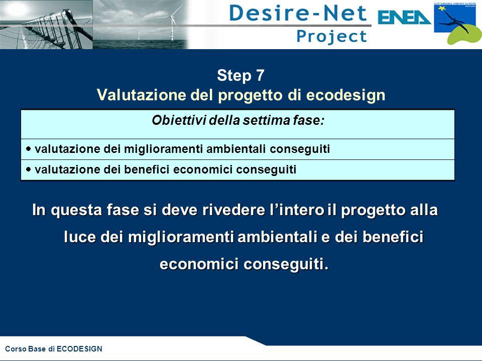 Corso Base di ECODESIGN Step 7 Valutazione del progetto di ecodesign Obiettivi della settima fase:  valutazione dei miglioramenti ambientali conseguiti  valutazione dei benefici economici conseguiti In questa fase si deve rivedere l'intero il progetto alla luce dei miglioramenti ambientali e dei benefici economici conseguiti.