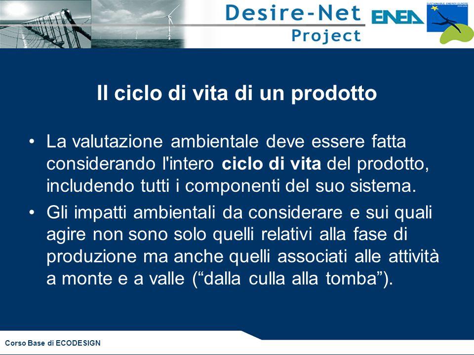 Corso Base di ECODESIGN Il ciclo di vita di un prodotto La valutazione ambientale deve essere fatta considerando l'intero ciclo di vita del prodotto,