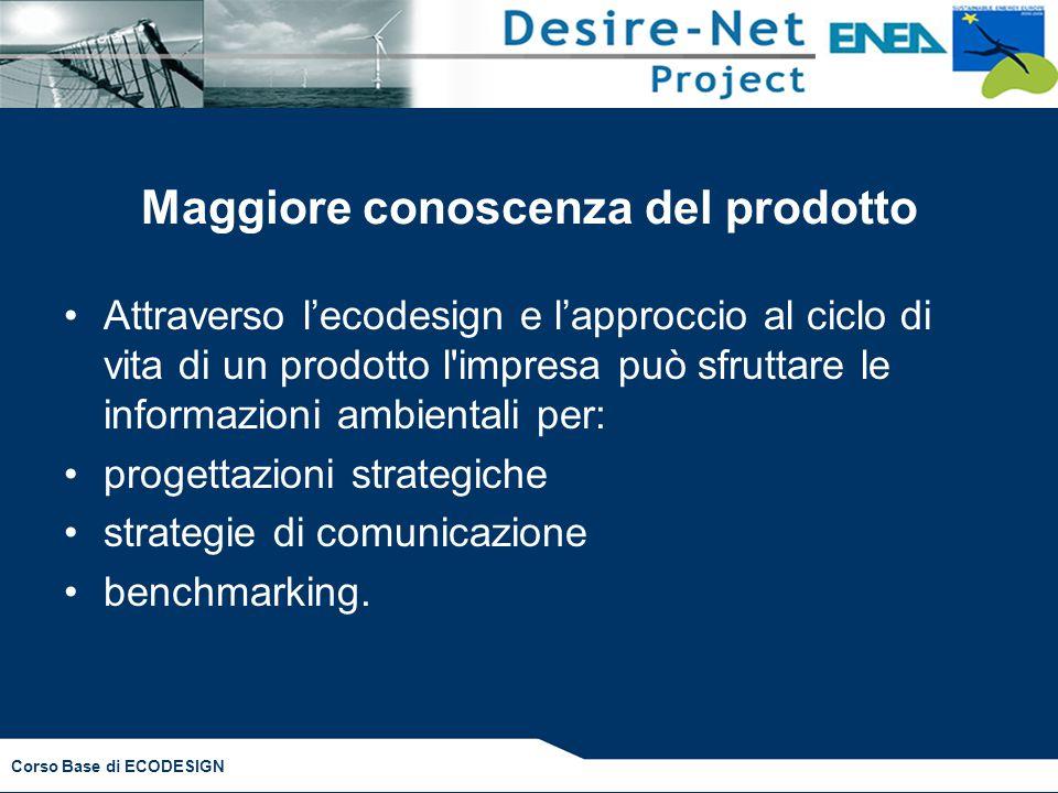 Maggiore conoscenza del prodotto Attraverso l'ecodesign e l'approccio al ciclo di vita di un prodotto l'impresa può sfruttare le informazioni ambienta