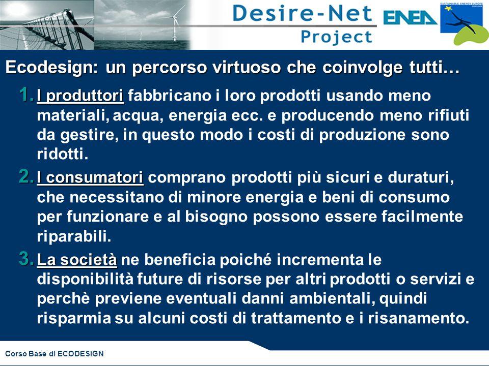 Corso Base di ECODESIGN Ecodesign: un percorso virtuoso che coinvolge tutti… 1. I produttori 1. I produttori fabbricano i loro prodotti usando meno ma