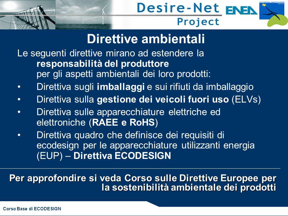 Corso Base di ECODESIGN Direttive ambientali Le seguenti direttive mirano ad estendere la responsabilità del produttore per gli aspetti ambientali dei