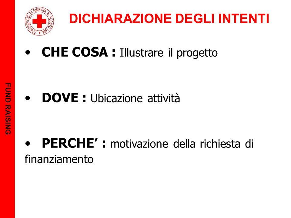 DICHIARAZIONE DEGLI INTENTI FUND RAISING CHE COSA : Illustrare il progetto DOVE : Ubicazione attività PERCHE' : motivazione della richiesta di finanzi