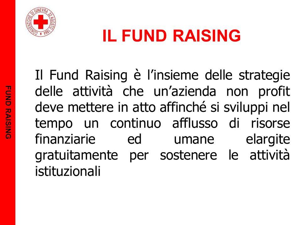 IL FUND RAISING FUND RAISING Il Fund Raising è l'insieme delle strategie delle attività che un'azienda non profit deve mettere in atto affinché si sviluppi nel tempo un continuo afflusso di risorse finanziarie ed umane elargite gratuitamente per sostenere le attività istituzionali