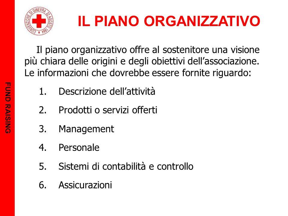 IL PIANO ORGANIZZATIVO FUND RAISING Il piano organizzativo offre al sostenitore una visione più chiara delle origini e degli obiettivi dell'associazione.