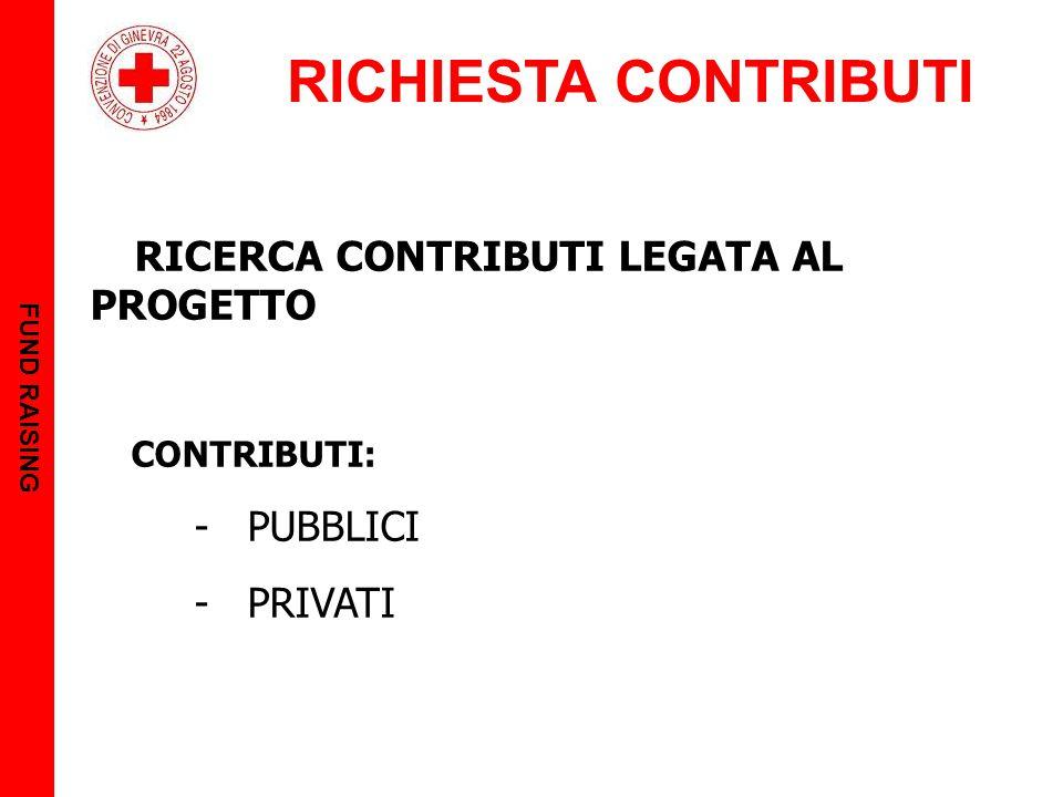RICHIESTA CONTRIBUTI FUND RAISING RICERCA CONTRIBUTI LEGATA AL PROGETTO CONTRIBUTI: - PUBBLICI - PRIVATI