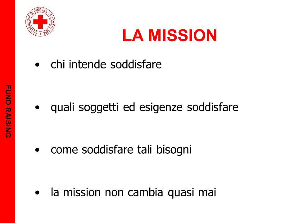 LA MISSION FUND RAISING chi intende soddisfare quali soggetti ed esigenze soddisfare come soddisfare tali bisogni la mission non cambia quasi mai