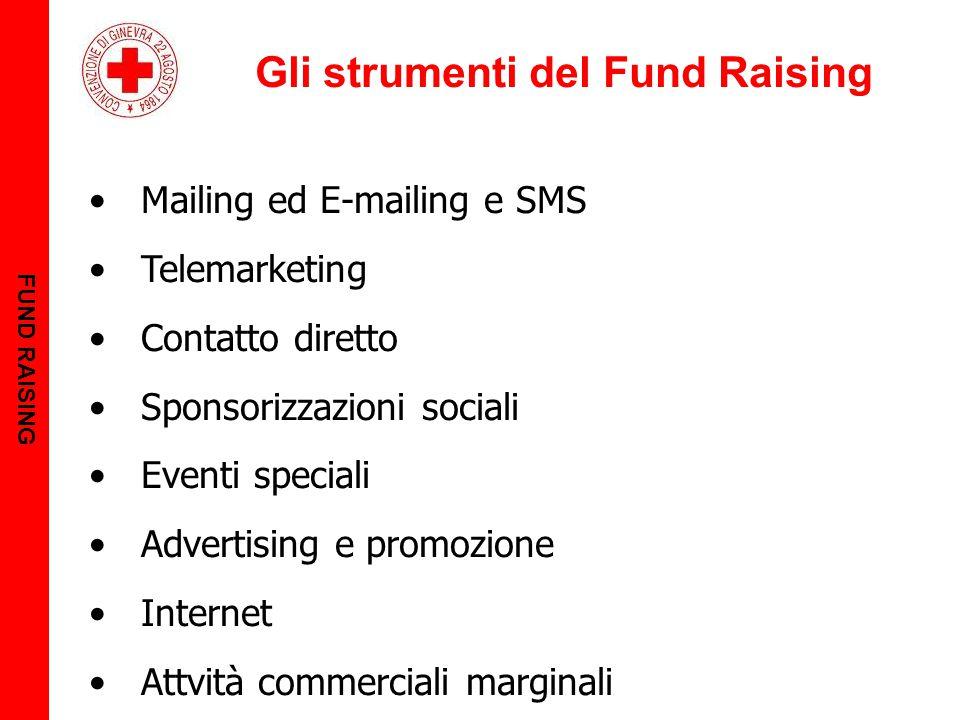 Gli strumenti del Fund Raising FUND RAISING Mailing ed E-mailing e SMS Telemarketing Contatto diretto Sponsorizzazioni sociali Eventi speciali Advertising e promozione Internet Attvità commerciali marginali